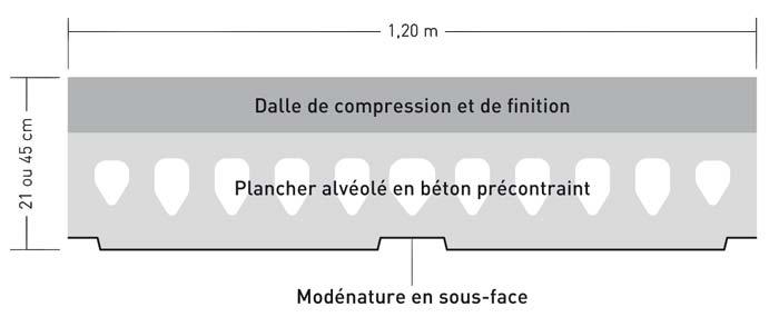 graphidal_gamme_tertiaire-et-industrie_schema_dalle_de_compression